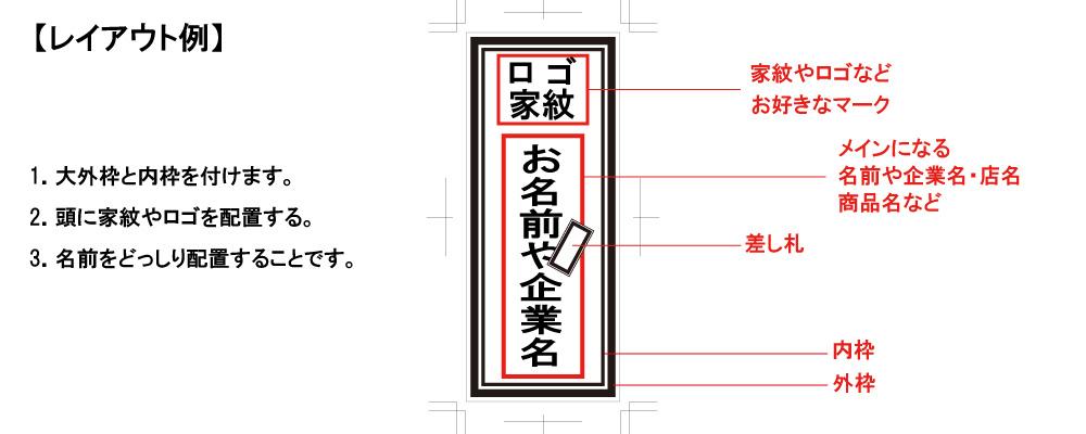 千社札シールの基本レイアウト