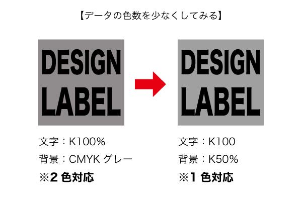 lab_describe_21_03