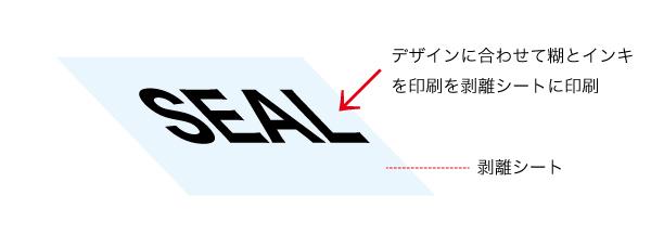 lab_describe_24_03