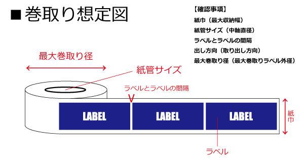 lab_describe_34_02